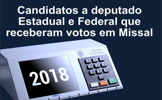 Candidatos a deputado Estadual e Federal que receberam votos em Missal