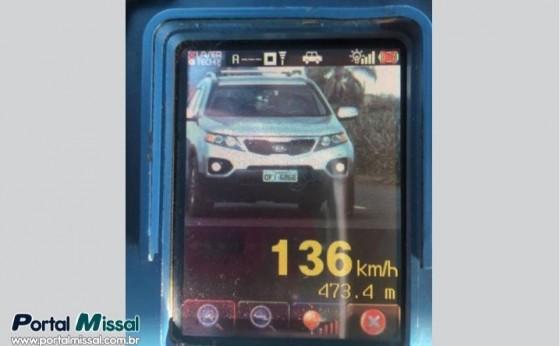 Operação Páscoa 2019 -  mais de 40 veículos foram flagrados acima do limite de velocidade na PR 495